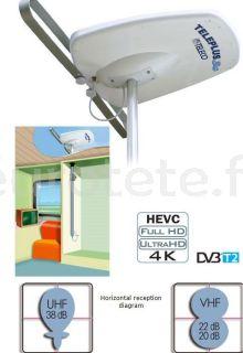 Antenne Teleco Teleplus directional 3G 38db